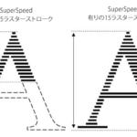 "<span class=""title"">生産性を向上するSuperSpeed™テクノロジー</span>"