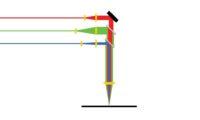 フレキシブル生産システムに向けた多波長レーザー加工技術